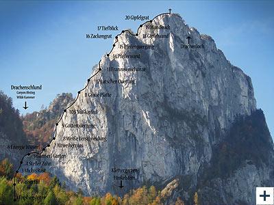 Klettersteig Wolfgangsee : Drachenwand klettersteig in st lorenz mondsee
