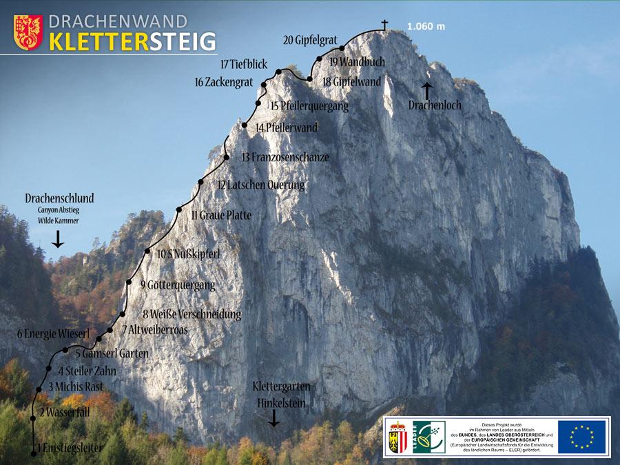 Klettersteig Map : Drachenwand klettersteig in st lorenz mondsee